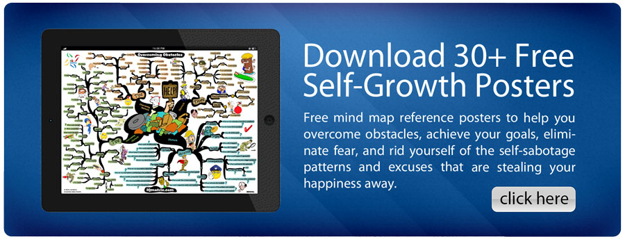 Download 30+ Free Self-Growth Posters
