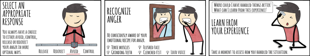 how to control your anger